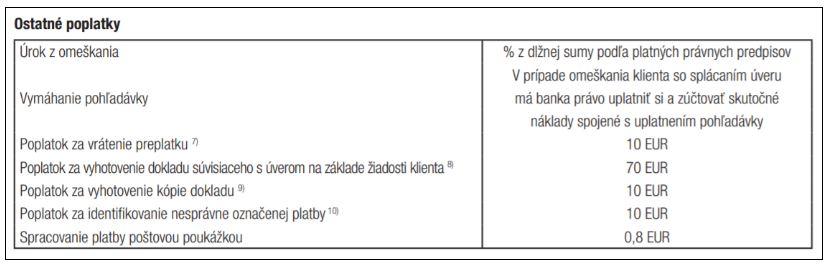 cetelem-poplatky-1